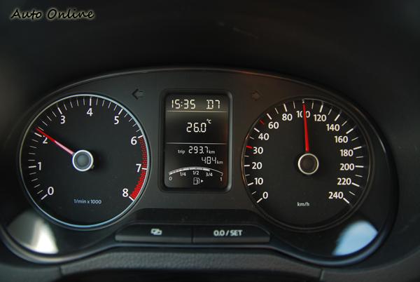 在時速表100公里時,POLO的工作引擎轉速約在2200轉左右,當表速達到110公里時,引擎轉速也不到2500轉,在這樣的轉速下引擎比較沒負擔,開車的駕駛者也比較無壓力。