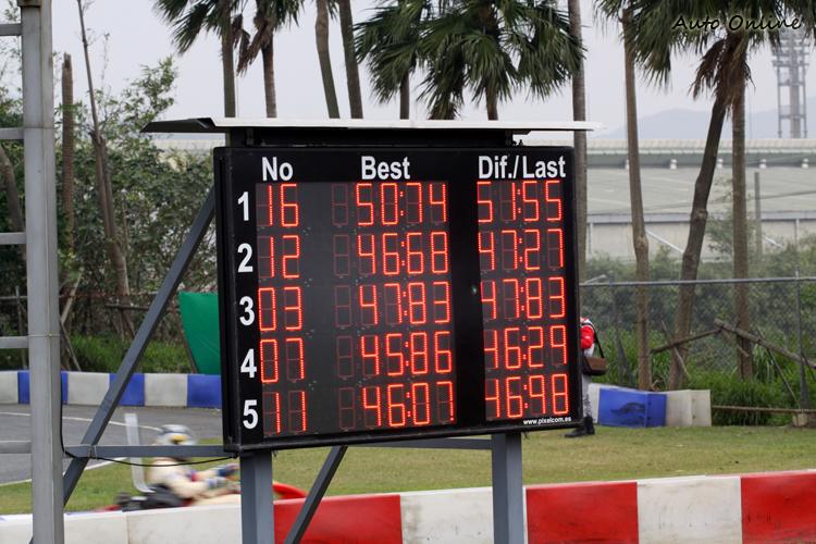 場地完備的大魯閣卡丁賽車場,在終點線前有電子看板,車手能隨時注意自己單圈成績,不過教練說時間不重要,最重要先跑順!