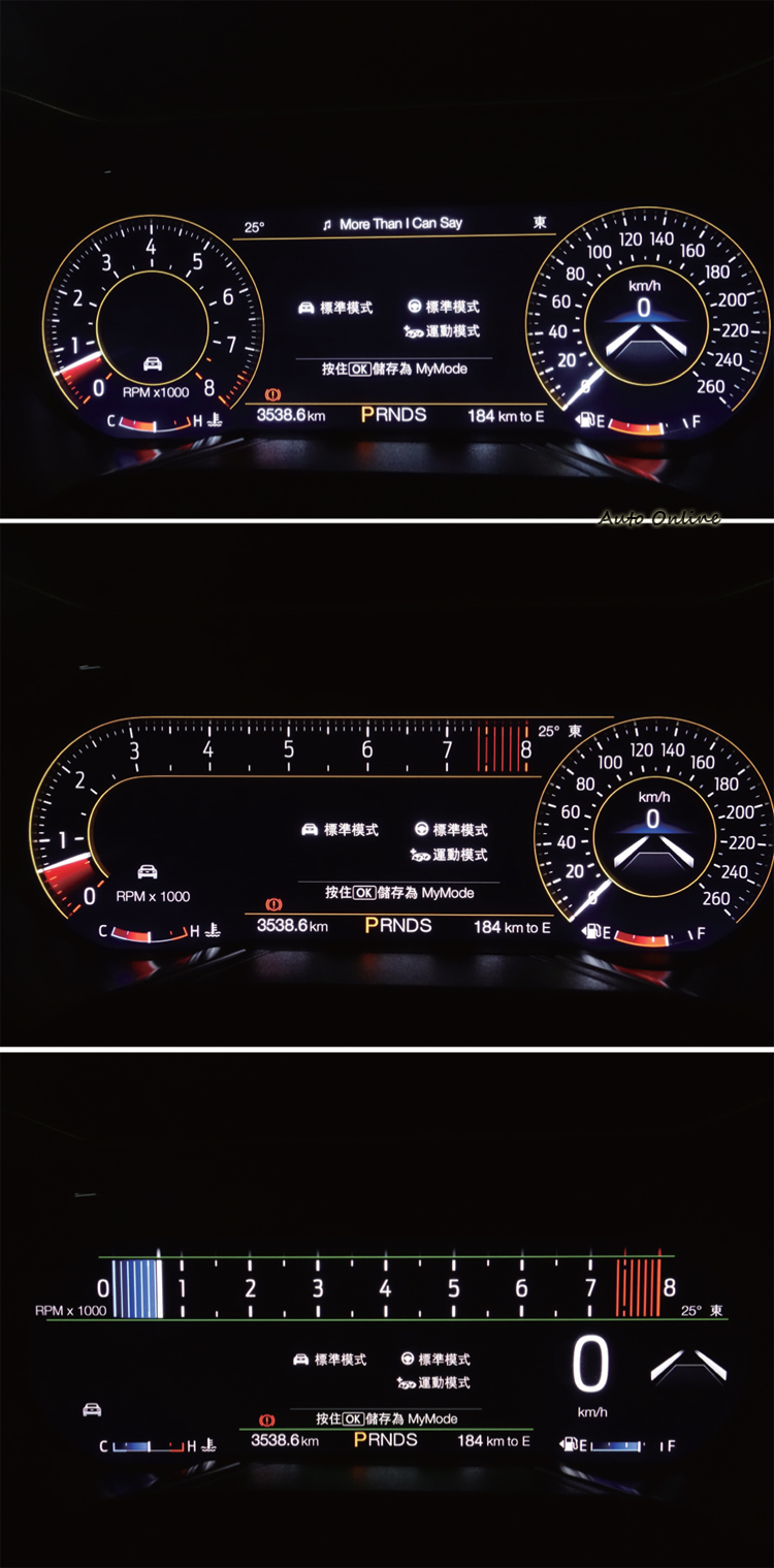 數位儀錶提供標準、跑車、賽道等三種模式的顯示功能。