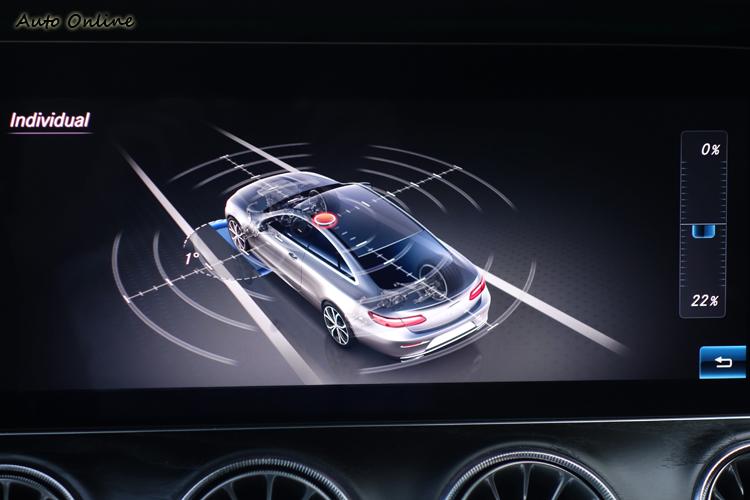 兩組螢幕組成的寬螢幕,將車輛資訊以虛擬數位方式呈現,造就前衛科技質感風格。