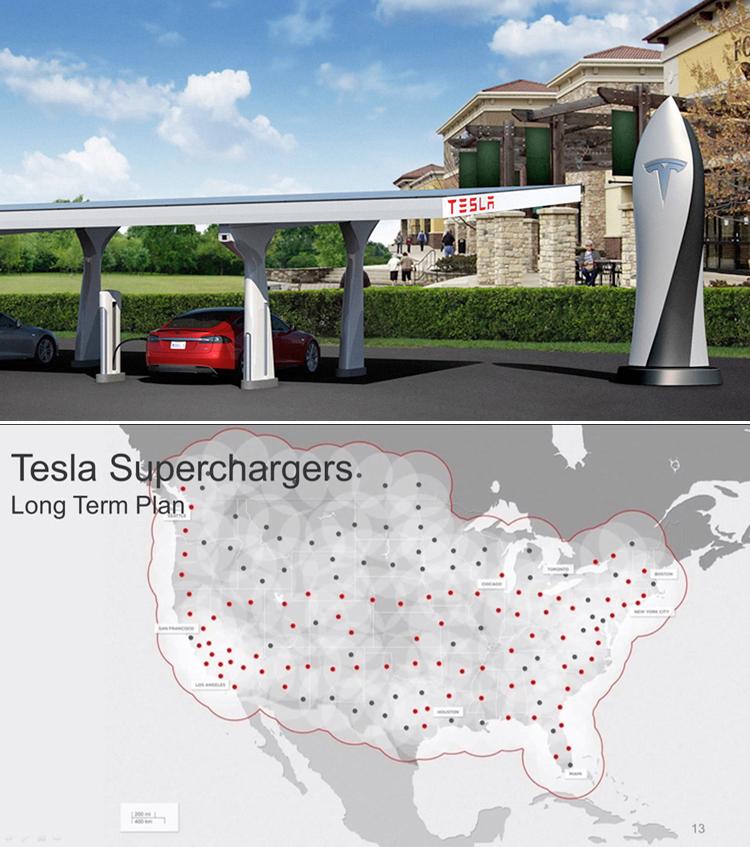 除了快速電池更換系統,TESLA也期望在美國建立起快速充電站網路。