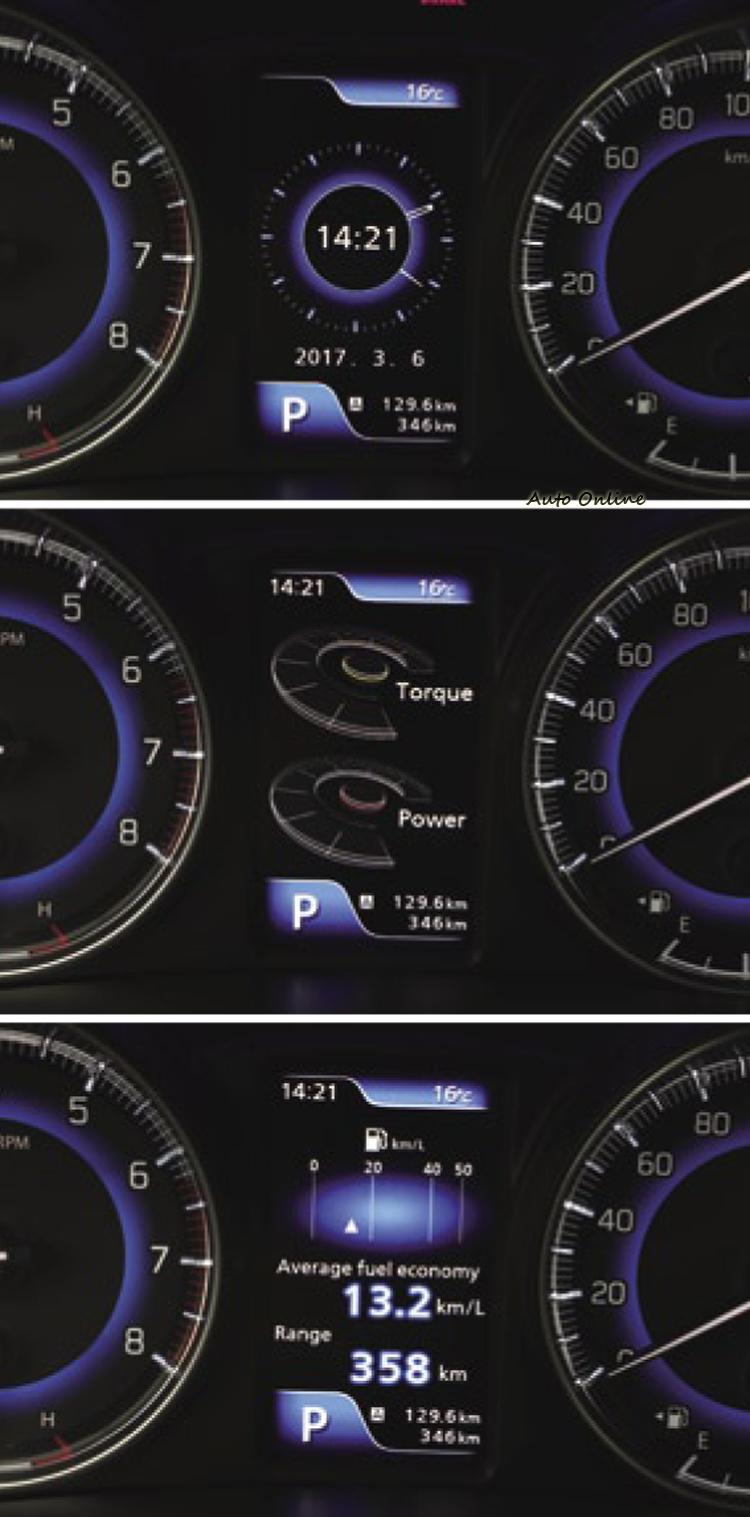 駕駛者前方有獨家的儀表板搭載高畫質4.2吋彩色LCD多功能資訊顯示幕,包含節能資訊、車輛動態紀錄、引擎輸出等紀錄顯示。