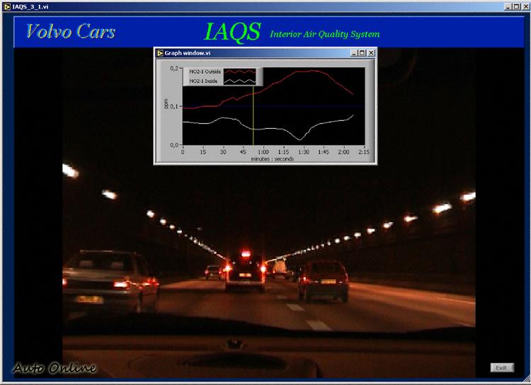IAQS 中的感測裝置能監控進入車室的空氣,並在必要時關閉進氣口。