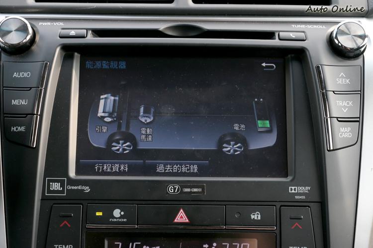 中控台上方的觸控螢幕除了影音系統外,還能監控油電混合動力狀態。