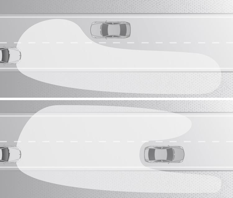 選配自動調適常亮遠燈會主動調整頭燈照射範圍,避免造成對向來車或前方行駛車輛的炫光。