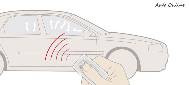 透過車輛遙控器操作,讓車室在解鎖之後啟動為時最長 60 秒的換氣程序。