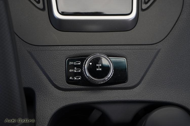 驅動系統提供2H/4H/4L三種模式。