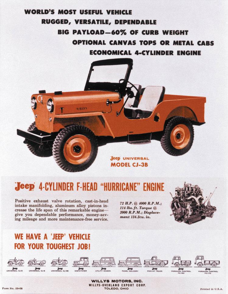 早在Willys車廠的CJ-3B(即MC的民用版)時代就將強大的機能性及機動性當作產品的宣傳主軸,而這樣的特性也同樣出現在今日的SUV,這讓它被當視為帶動現今運動休旅車風潮的重要車款。