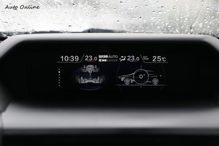 中控台上方多功能顯示螢幕能提供輕度越野所需資訊,其中還有多項車輛狀態給駕駛者參考。