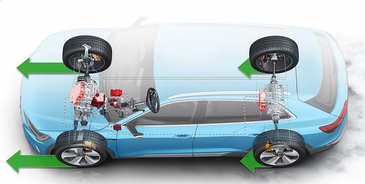 Audi獨步全球車壇的quattro智慧型四輪傳動技術,依照不同的車型定位去設定不同的quattro版本。