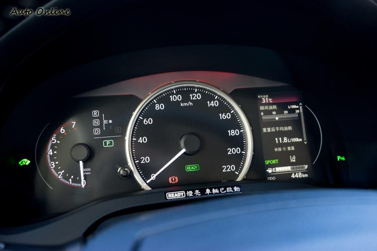 在SPORT模式下儀錶左側會改為顯示引擎轉速。