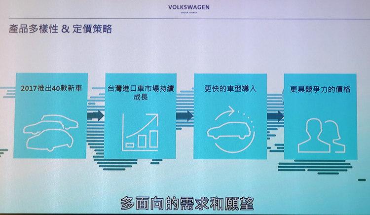 2017年四大品牌將近引進40款新車,也成為台灣進口車佔比迅速攀升的原因之一。