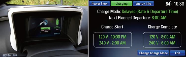 車輛內部的充電管理也同樣有周全的感測與保護機構,確實掌控充電過程。