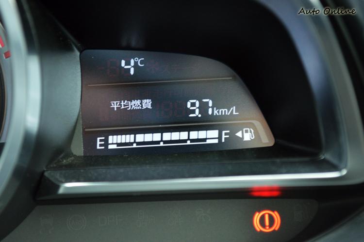 數位儀錶面板為內凹設計,白天不會因為反光而看不清楚。