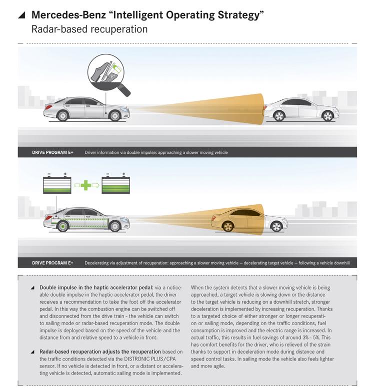 在變速箱模式設定為E+,動力模式設定為HYBRID且使用衛星導航的情況下,會透過COMMAND online資料庫分析整段路程,長途行駛充飽電,進入市區使用純電力。若無導航,則以HYBRID模式行駛。