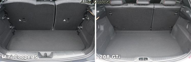 208 GTi後行李箱空間足足大了有100公升的容積,不過椅背放平後的平整度卻不如Mini。