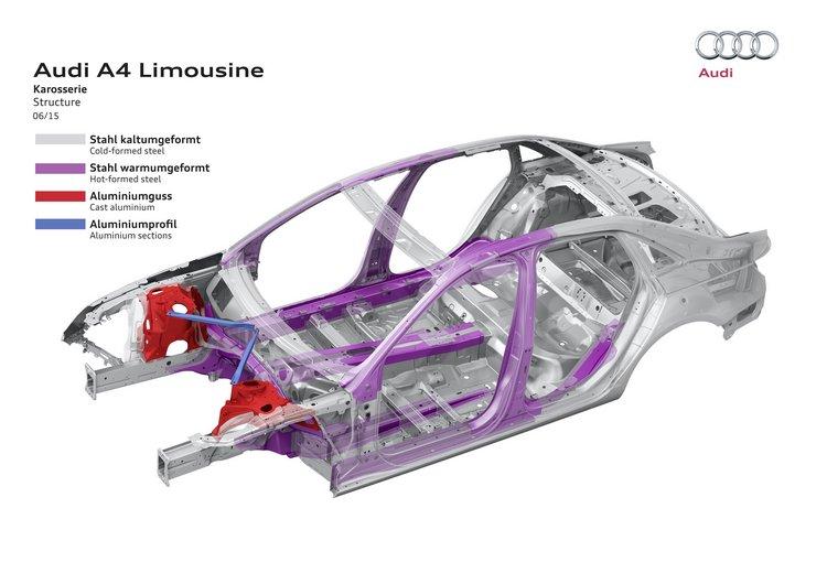 新一代MLB縱置引擎模組化底盤平台的導入,將車體結構重量大幅減輕,也帶來寬敞的乘坐空間。