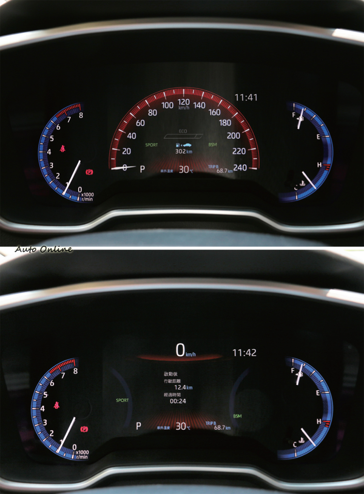 數位式儀表板附7吋MID,中間屏幕能有兩種變化,顯示不同數據提供駕駛者判讀。