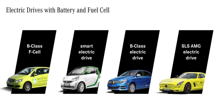 純電力系統甚至燃料電池,都已經是成功開發的產品,甚至有SLS AMG的純電力超跑,賓士對未來能源佈局之深,也是業界翹楚。