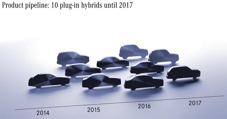 從2014年第一台S500 Plug-in Hybrid開始,2017年將有10部安裝此系統的車款。請看模型猜一猜吧!