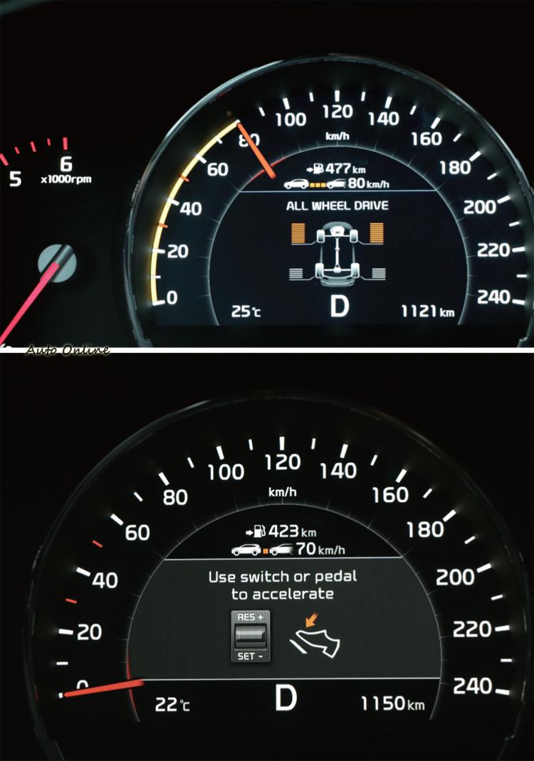 錶板內建顯示幕,可以即時得知SCC系統與AWD扭力分配情形。至於SCC停止再開時,只須踩下踏板或撥動按鍵即可。