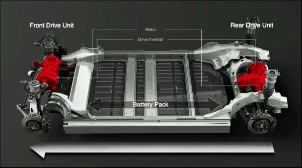 低重心的電池擺放位置