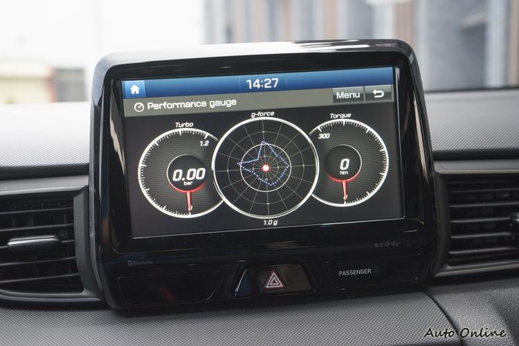 多媒體螢幕可以顯示瞬間增壓值、G值、扭力輸出燈資訊。