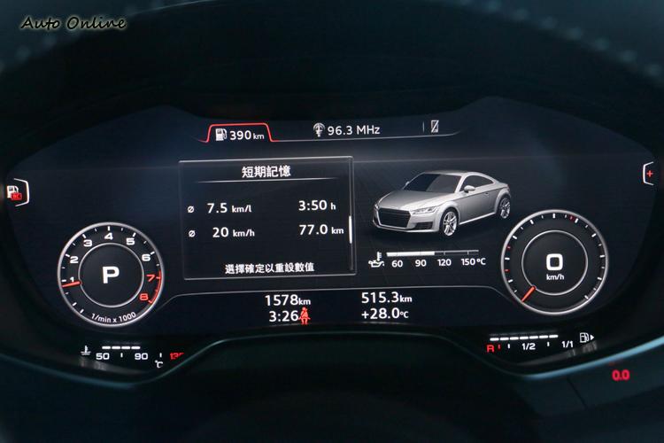 入「AUDI全數位虛擬駕駛座艙」,行車資訊,由駕駛前方的儀表板顯示。