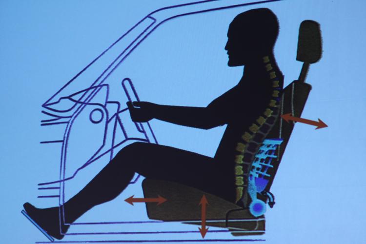 讓背部脊椎確實貼附於椅背,是調整正確坐姿的基本要求,為的是得到良好的支撐。