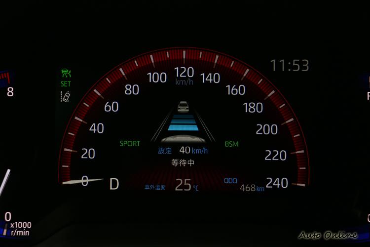 與前車的距離有三段模式可調整,整體加速的動態線性,不會有那種猛暴的突兀。