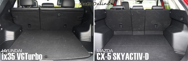 ix35 VGTurbo雖是客貨車認證,但經過實際測量後發現CX-5 SKYACTIV-D的後行李箱空間縱深與寬度都略為大一些些。