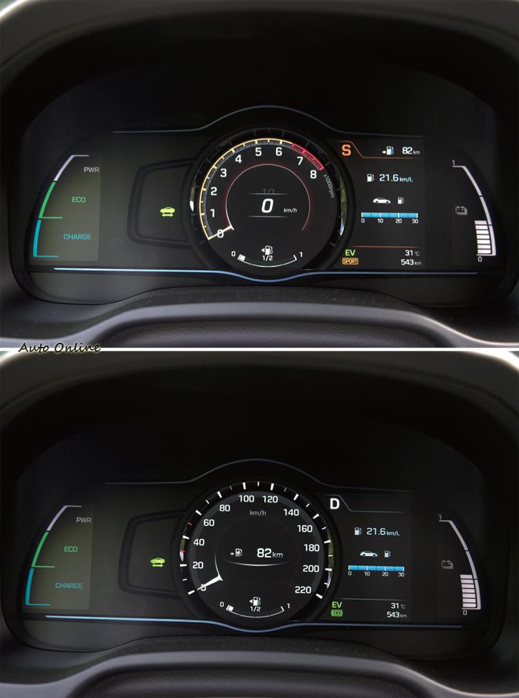 數位儀錶在不同駕駛模式下會有不同顯示風格。