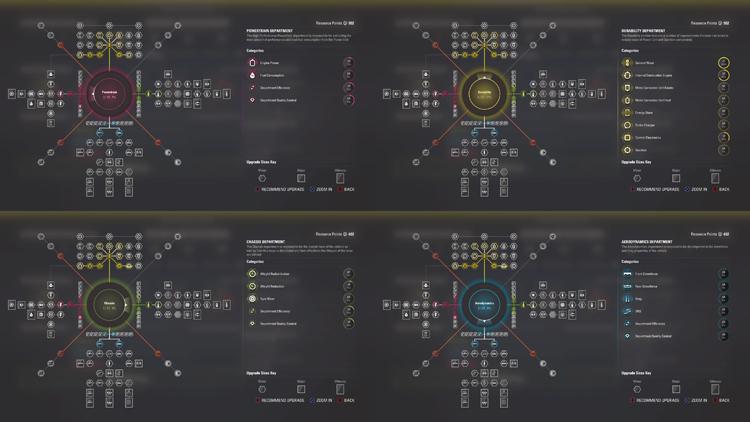 生涯模式中具有多達115項升級功能,玩家可以透過賽事取得資源點數,為車輛進行升級開發。