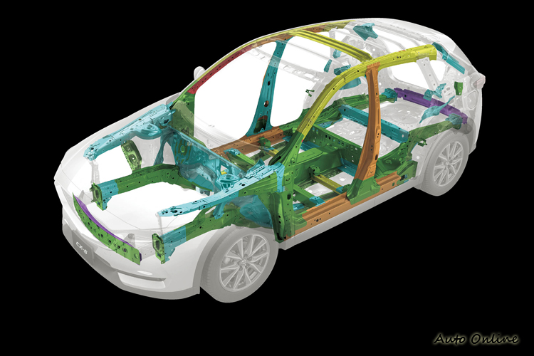 雖然結構採用的高剛性鋼材比例和同級車有段差距,不過剛性已比前代增加15.5%。