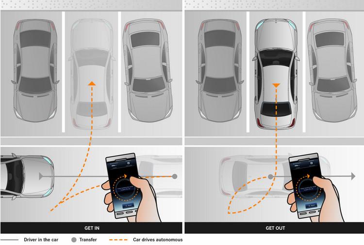 新開發的遙控停車輔助功能,倚賴自動駕駛技術,在部份國家恐怕無法取得合法使用的資格。