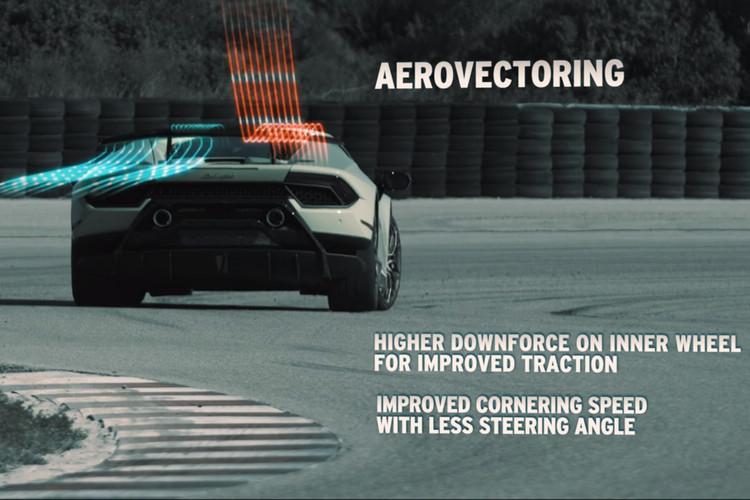 主動空力設計還針對左彎或右彎創造不對稱的作動模式,能為內側提供更多的垂直下壓力。