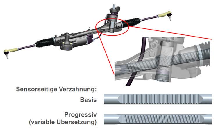 Q2搭載一套跑車式轉向系統,齒條為特殊幾何設計,能依據速度和轉向角度改變轉向比,