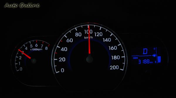 i10當時速100公里時引擎轉速約莫在3000轉左右,若將時速提升到110公里,此時引擎轉速則上升接近3500轉。