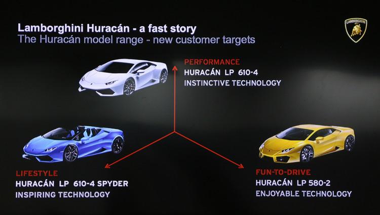 Huracan的三種車型分別擁有不同產品屬性,而樂趣則是後驅車型所追尋的目標。
