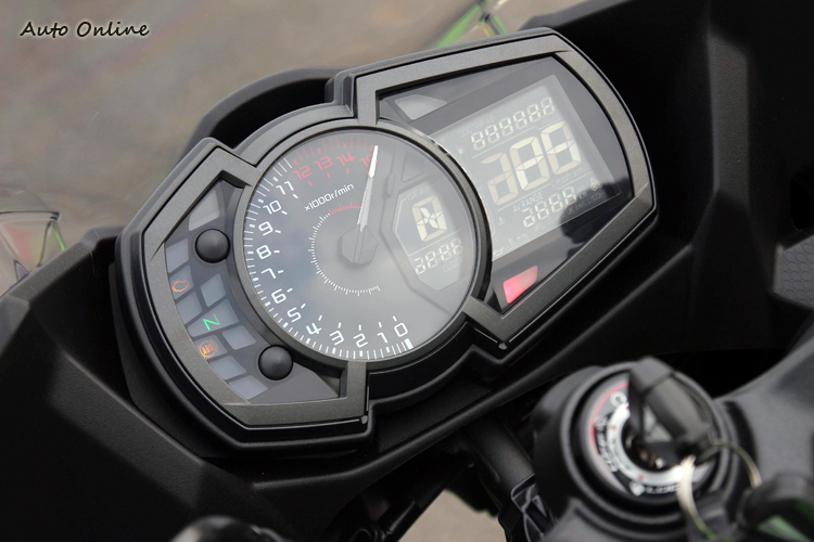 指針和數位混合的儀錶板和Ninja650相同,並具備超轉燈與檔位顯示。